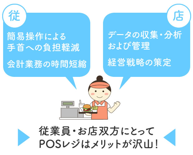 飲食店でPOSレジを導入するメリット
