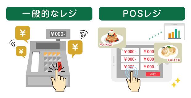 POSレジと一般的なレジの違い